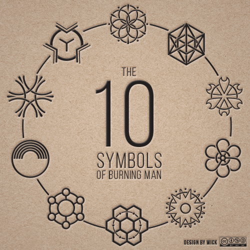 10 Symbols of Burning Man - by Wick